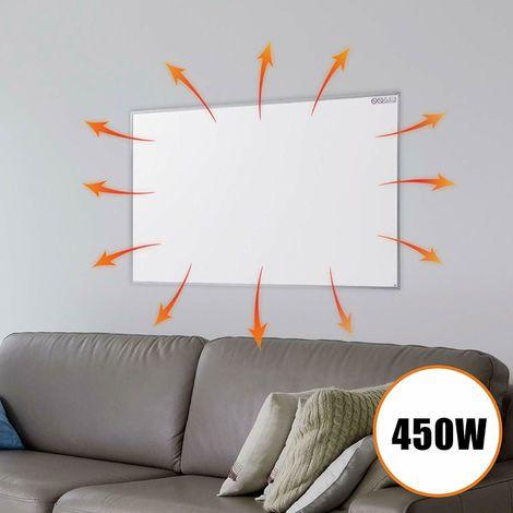Pannello Riscaldamento a infrarossi ultra piatto ad alta efficienza energetica