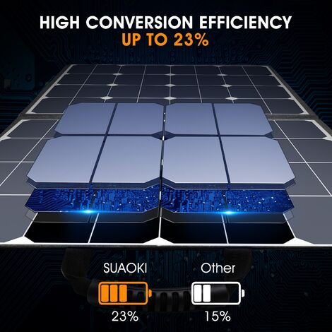 100 W panneau solaire pliant SunPower