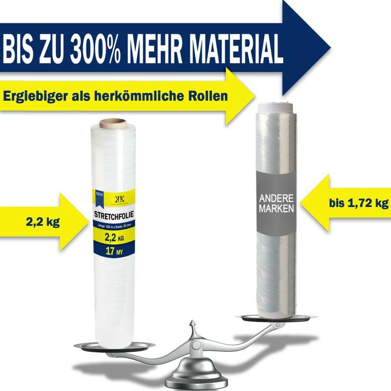 Verpackungsfolie 20 my 0,5 m x 300 m Plastikfolie Umzugsfolie Stretchfolie