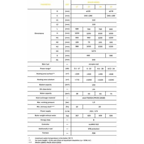 17kW Power Efficient Heating 5th Energy Class Boiler Eco-Pea Coal PerEko KSM