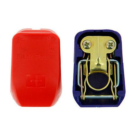 2 Cosses batterie à serrage rapide - XL Tech