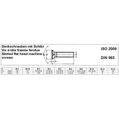 Zylinderschrauben mit Schlitz 2 mm DIN 84 M 2 x 5 V2A 25 Stk Profi Qualität