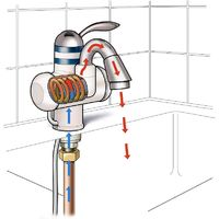 2.5kW Instant Hot Water Tap (TEMPORARILY OUT OF STOCK)