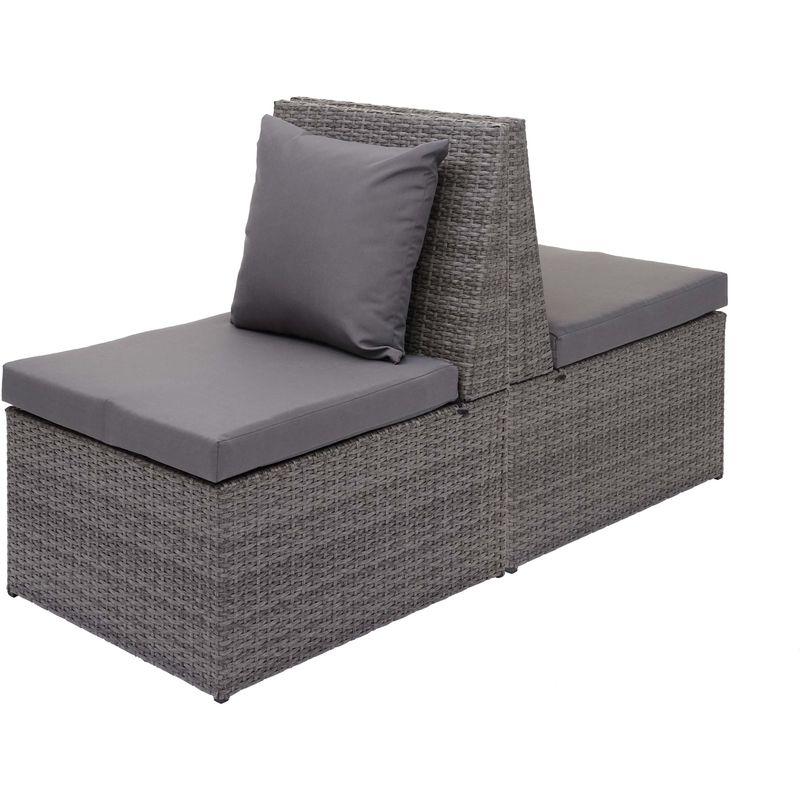 2x fauteuil en polyrotin 876, chaise de jardin, gastronomie ~ gris, coussin gris foncé - HHG