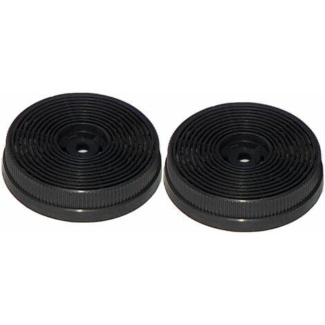 2x filtro de carbón activado - conjunto de filtros de carbón para S13-60 BBPY