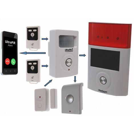 3G UltraPIR GSM Delux Alarm Kit