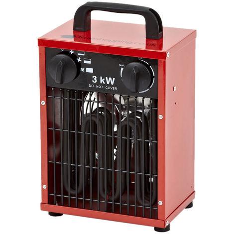 3KW Steel 3-Setting Electric Fan Space Heater Warmer - Warehouse Factory Garage