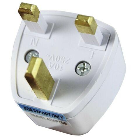Accesorios para dispositivos electrónicos de medición