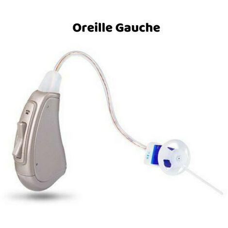 Aide auditive Sonotone RIC gauche (amplificateur +35dB) - Oreille Gauche - Doré