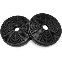 Filtre pour hotte - Hotte de cuisine avec filtre a charbon ...