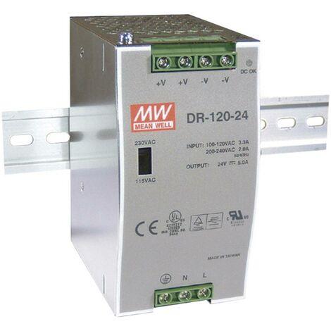 Alimentation rail DIN Mean Well DR-120-12 10 A 120 W 1 x