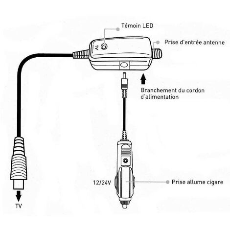 Amplificateur antenne TV allume-cigare
