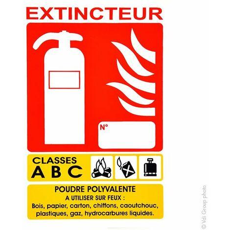 Anaf - Panneau signalétique extincteur ABC