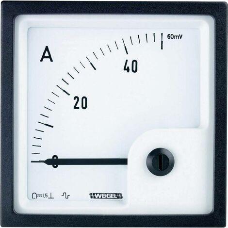 Appareils de panneau de connexion avec appareil de mesure à cadre mobile