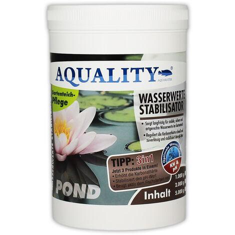 AQUALITY Gartenteich Wasserwerte Stabilisator 3in1 (Artgerechte Wasserwerte im Gartenteich - Reguliert langfristig die Karbonathärte, stabilisiert den pH-Wert)