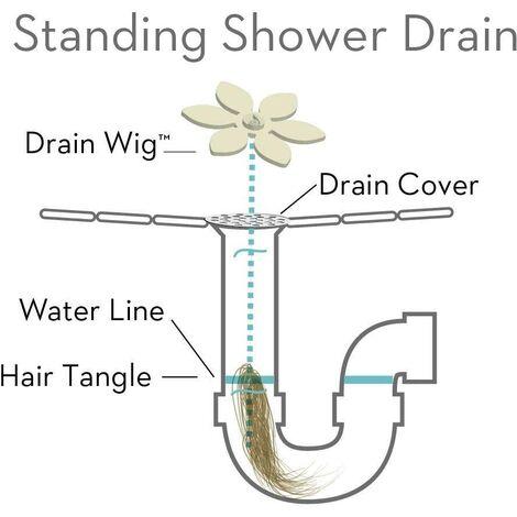Attrape-cheveux de drainage, paquet de 12 receveurs de drain de fleurs, couvercle de drain de baignoire Protecteurs de sabot de drainage pour baignoires et éviers
