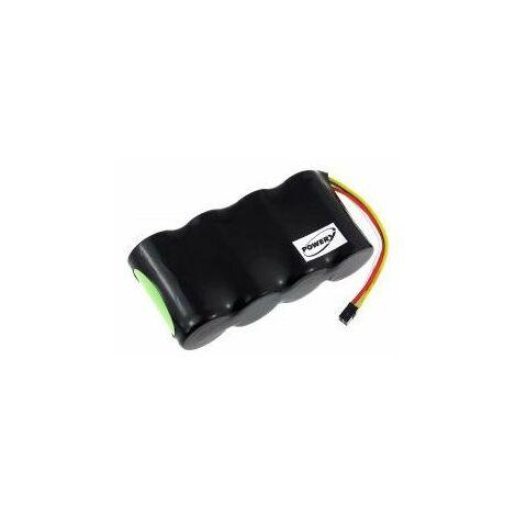 Batería para Fluke modelo BP120