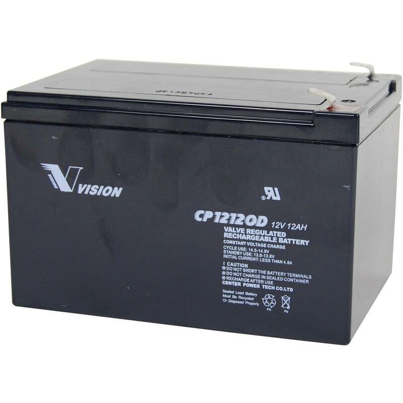 Batterie au plomb 12 V 12 Ah CP12120D plomb (AGM) (l x H x P) 151 x 101 x 98 mm cosses plates 6,35 mm sans entretien, résistant aux cycl Y44913
