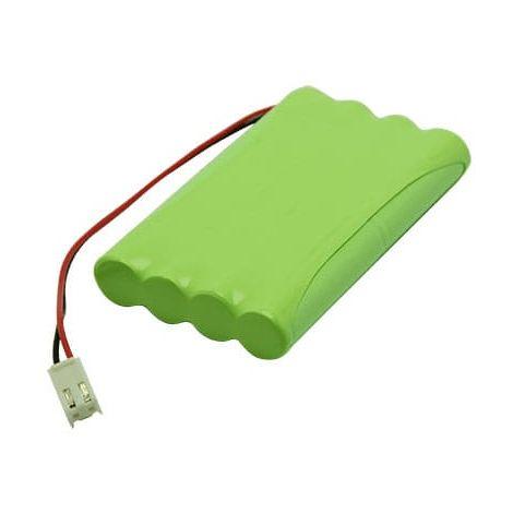 Batterie de secours BAGIA -
