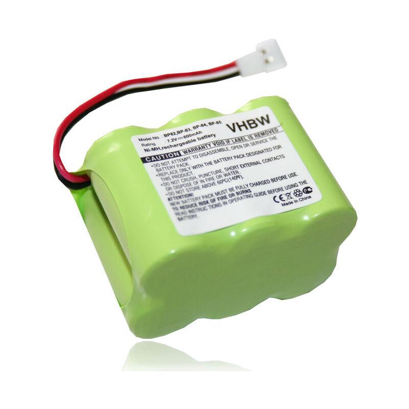 Batterie NI-MH 600mAh pour ICOM IC-24AT, IC-24ET, IC-25RA etc. remplace BP-82, BP-83, BP-84, BP-85