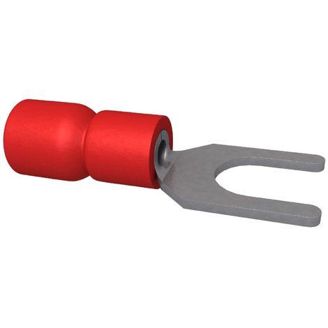 AERZETIX 2 grandes cosses /électriques fourches pr/éisol/ée rouges pour c/âble 20mm/² pour vis M4