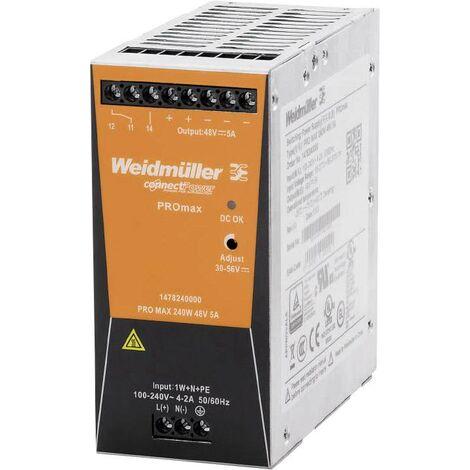Bloc d'alimentation à découpage PROmax 1 phase W235481