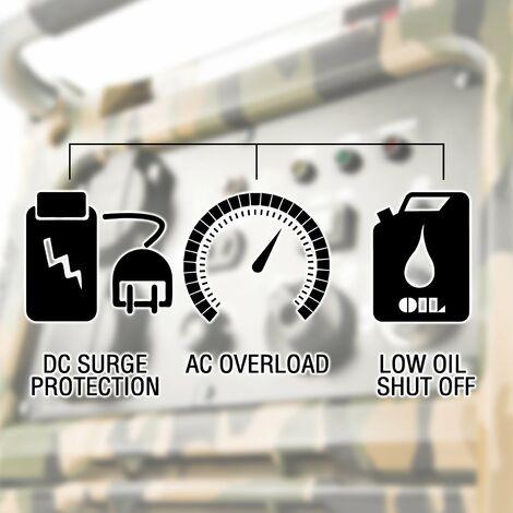 Böhmer-AG W4500i - 1900W Groupe électrogène essence silencieux avec onduleur - Camouflage - Prises EU