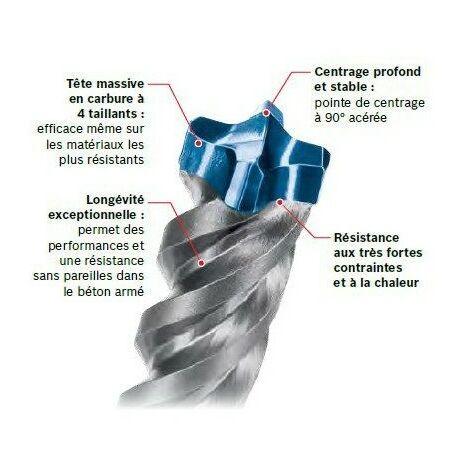 BOSCH Foret pour perforateur SDS max-8X
