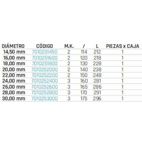 "main image of ""Broca mango cónico DIN 388 7010251450"""