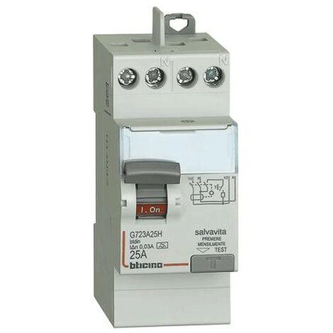 BTICINO G724AC63 BTDIN DIFFER PURO AC 2P 63A 300MA