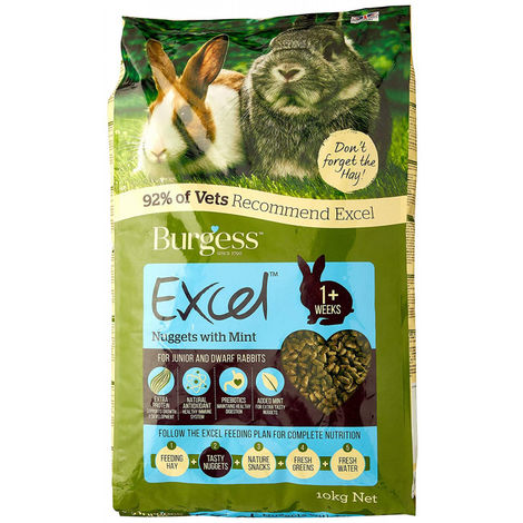 Burgess Excel Conejo Junior & Enano 10Kg