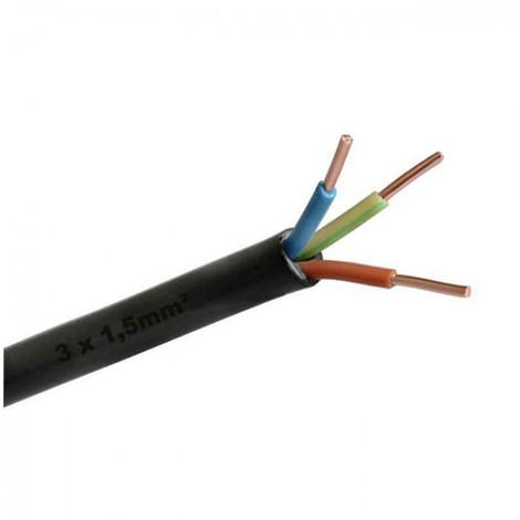 Câble à la coupe