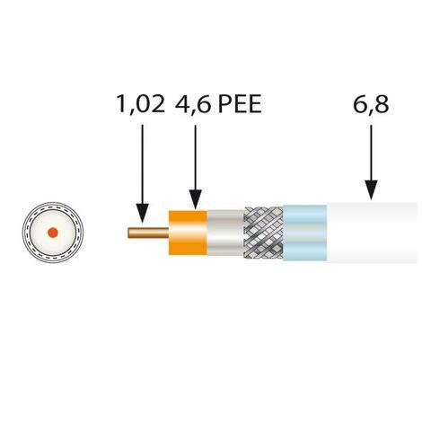 Cable coaxial TV - Bobina 100m SK100plus Triple Blindaje 18VAtC