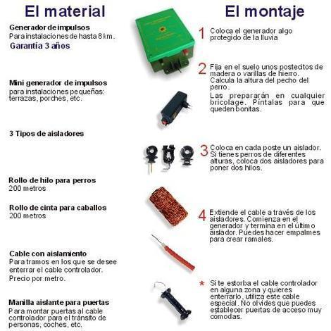 Cable Controlador disponible en varias opciones