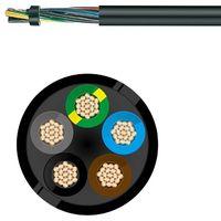 Códigos que hay que respetar cables eléctricos