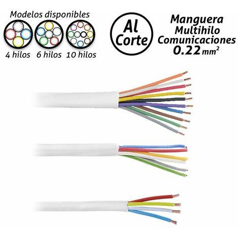 Cables de telecomunicaciones