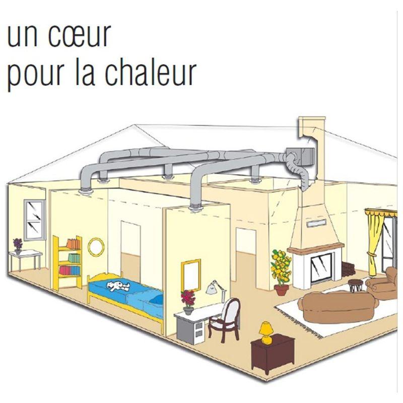 Caisson De Distribution Dair Chaud 820m3h Difuzair De Nather Ref 551718
