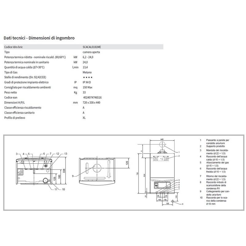 Caldaia Vaillant Ecotec Pro Vmw 286 5 3 A Metano Da Interno Classe A