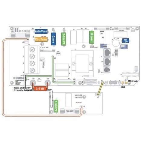 Carte électronique Balboa GS510DZ 55415-01 pour spa