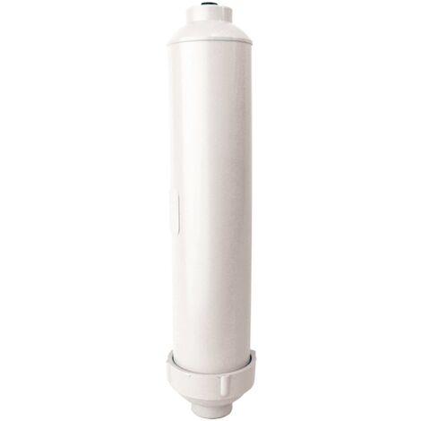 Cartouche filtrante pour réfrigérateur américain