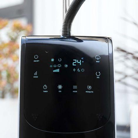 cuadro de mandos de un ventilador