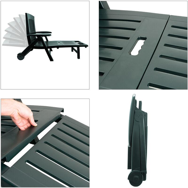 Chaise longue Zircone pliable plastique dossier réglable 2 roues aux choix