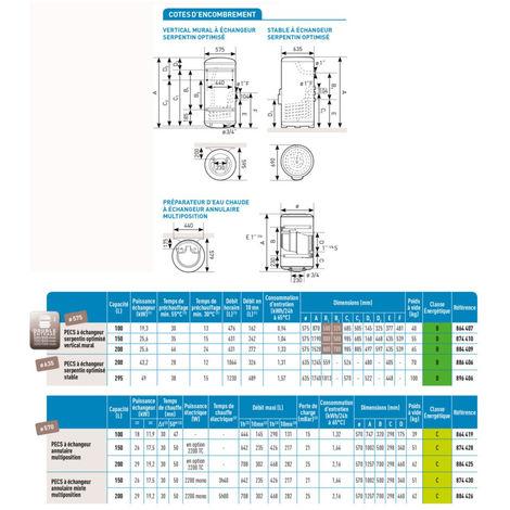 Chauffe-eau chaudiére 200 LV THERMOR sur socle échangeur serpentin optimisé