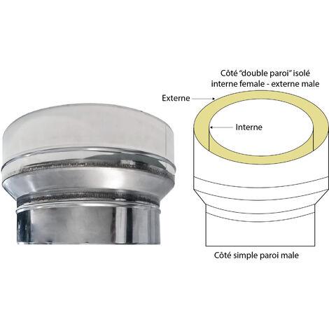 cheminée isolé INOX dn 150/200 réduction dp-ps