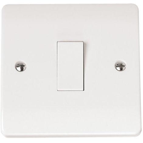 Click Mode 1G 1 Way Plate Switch (CMA010)
