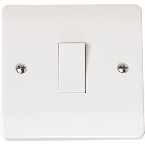 Click Mode 1G 2 Way Plate Switch (CMA011)