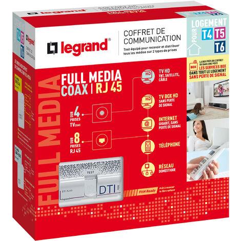 """main image of """"Coffret de communication full media coaxial / RJ45 - Pour T1 à T3"""""""