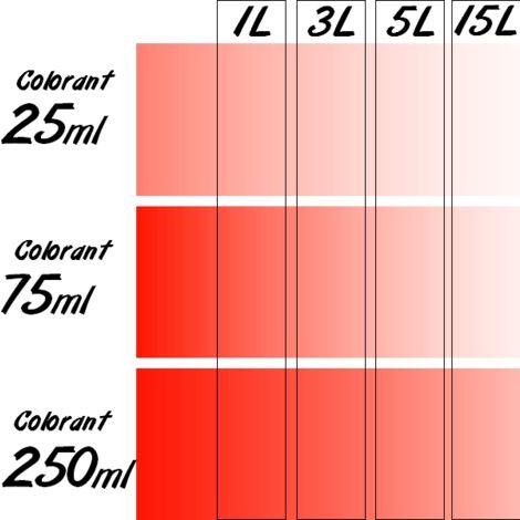 Colorant Universel concentré RICHARD 250ml