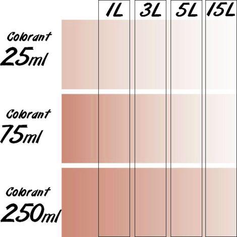 Colorant Universel concentré RICHARD tube de 25 ml