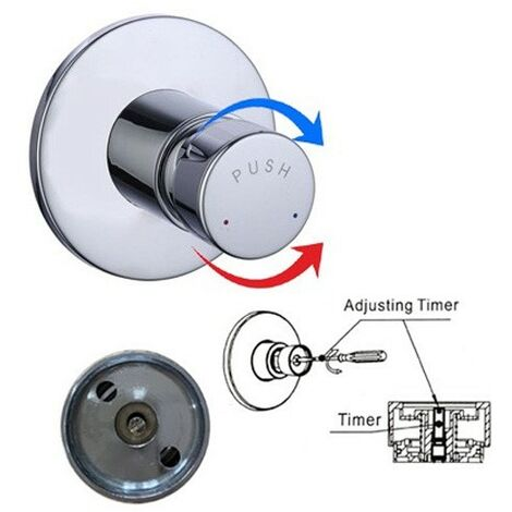 Commercial Timed Flow Concealed Non Concussive Shower Mixer Valve - Temp Control